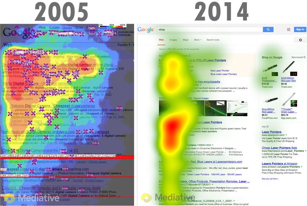 Heat-Map-2005-2014.jpg